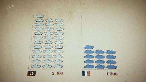 The War of the World/Lightning War