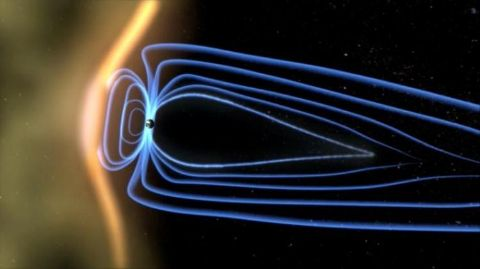 Magnetic Shield