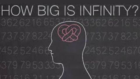 How big is infinity?