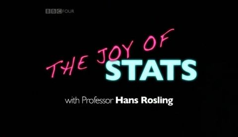 The Joy of Stats (with Professor Hans Rosling)